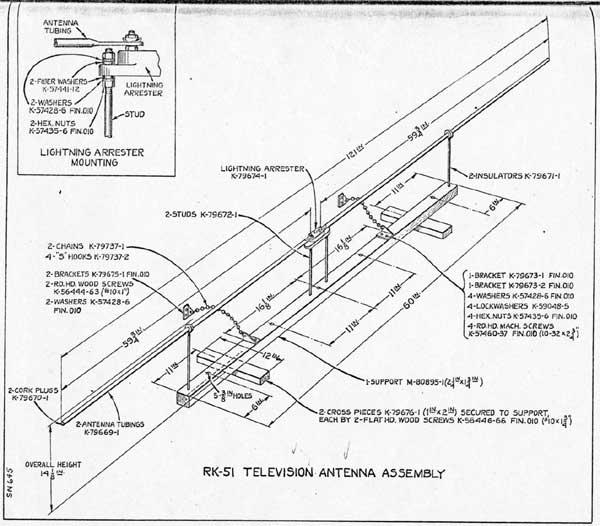 Pre 1945 Antennas